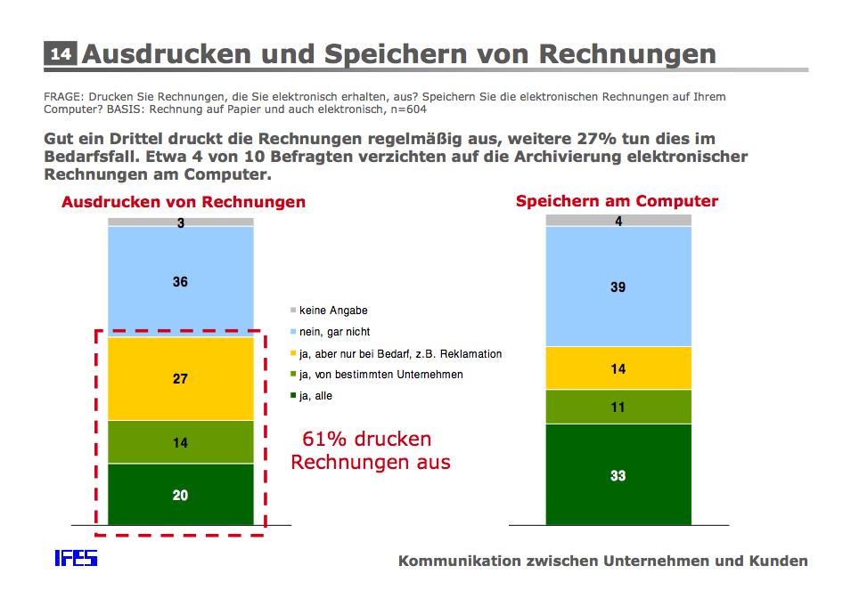 Speicher von Rechnungen Österreicher wollen Papier Rechnungen