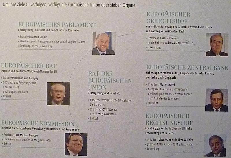 P1030056 Was wissen Sie über das Europäische Parlament?