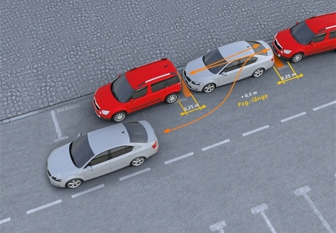 allin Automatic Parking Assistant 2 Assistenzsysteme, was macht Sinn?