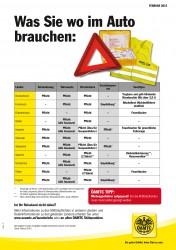 OEAMTC4594 176x250 Was man als Autofahrer in Europa mitführen muss